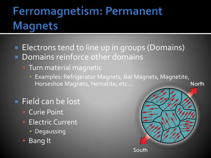 Ferromagnetism: Permanent Magnets