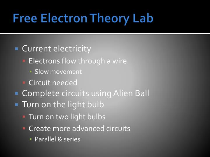 Free Electron Theory Lab