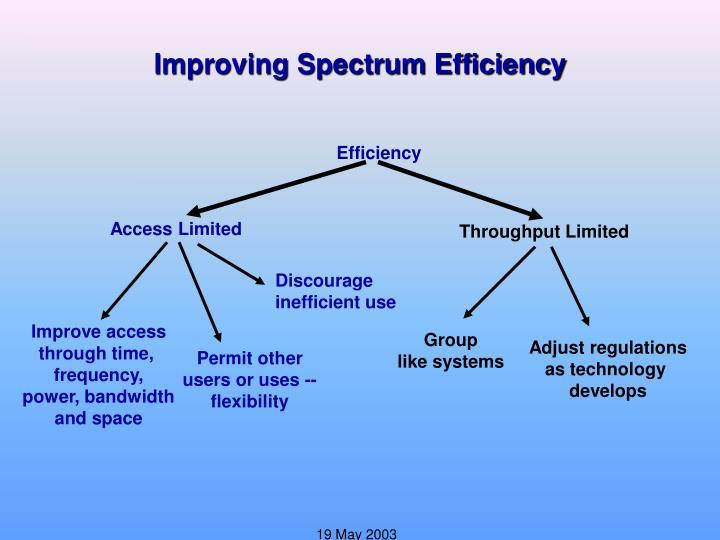 Improving Spectrum Efficiency