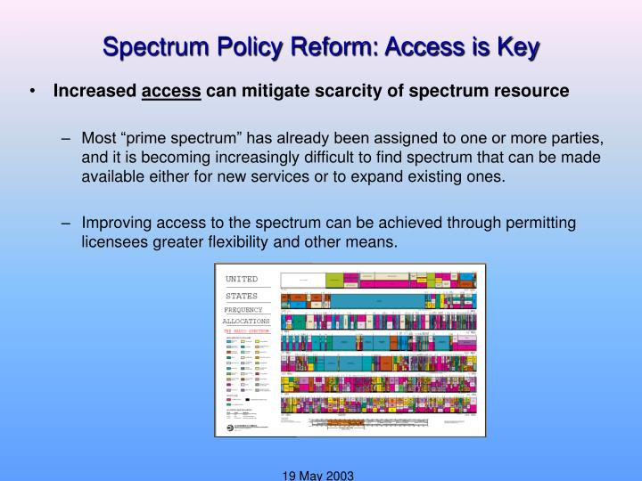 Spectrum Policy Reform: Access is Key