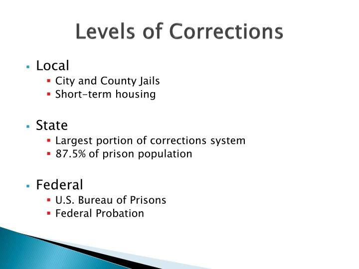 Levels of Corrections