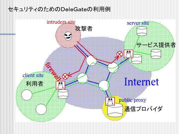 セキュリティのためのDeleGateの利用例