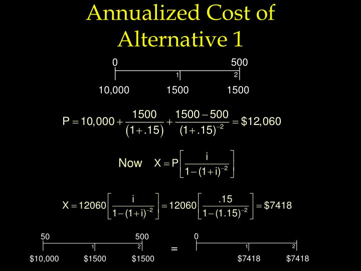 Annualized Cost of Alternative 1