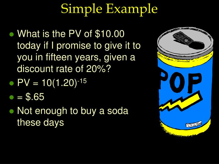 Simple Example