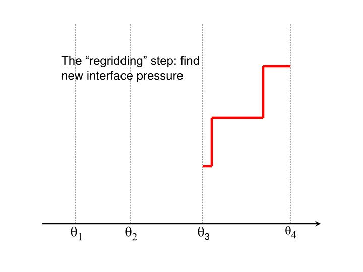 """The """"regridding"""" step: find new interface pressure"""