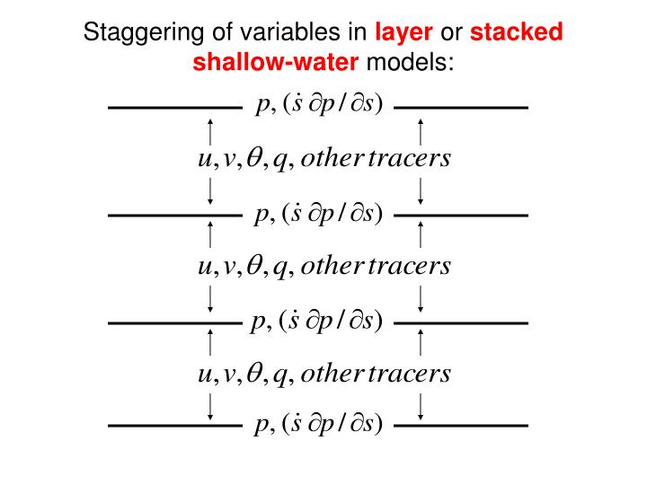 Staggering of variables in