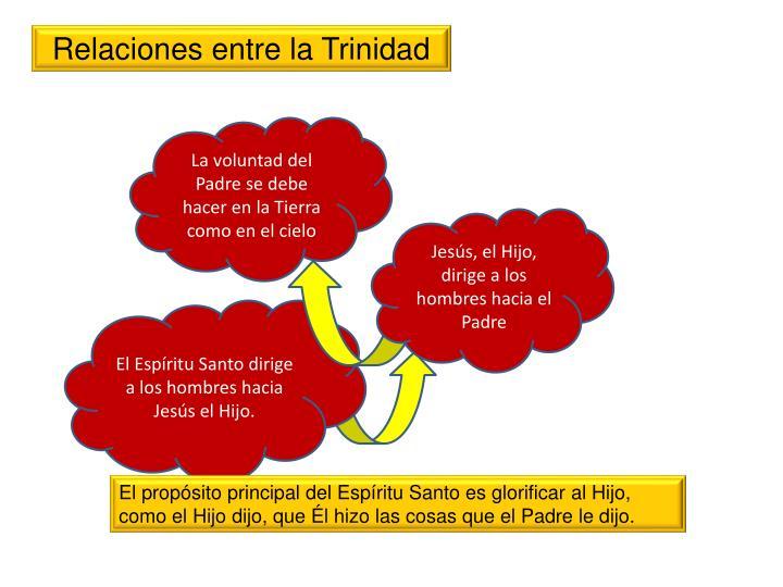 Relaciones entre la Trinidad