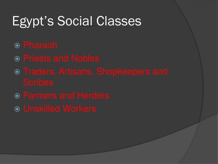 Egypt's Social Classes