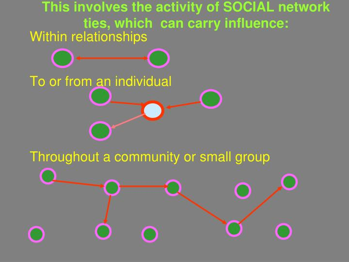 This involves the activity of SOCIAL network ties, which  can carry influence: