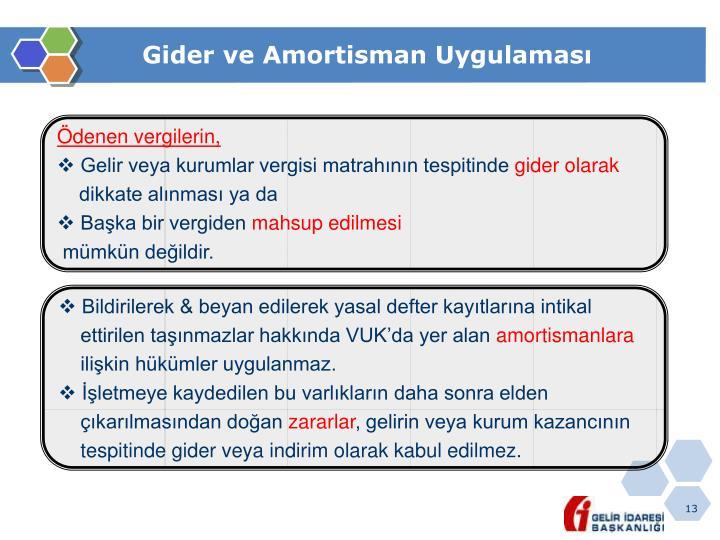Gider ve Amortisman Uygulaması