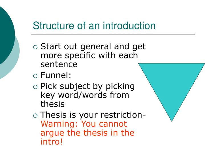 Structure of an introduction