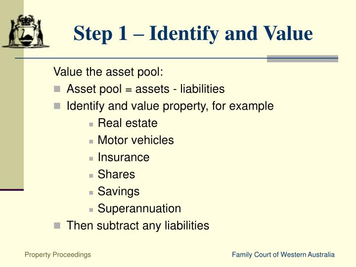 Step 1 – Identify and Value