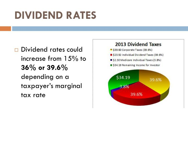 DIVIDEND RATES