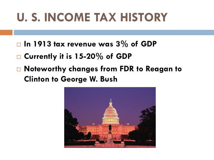 U. S. INCOME TAX HISTORY