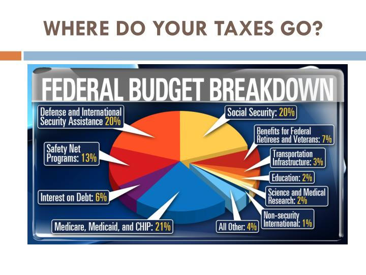 WHERE DO YOUR TAXES GO?