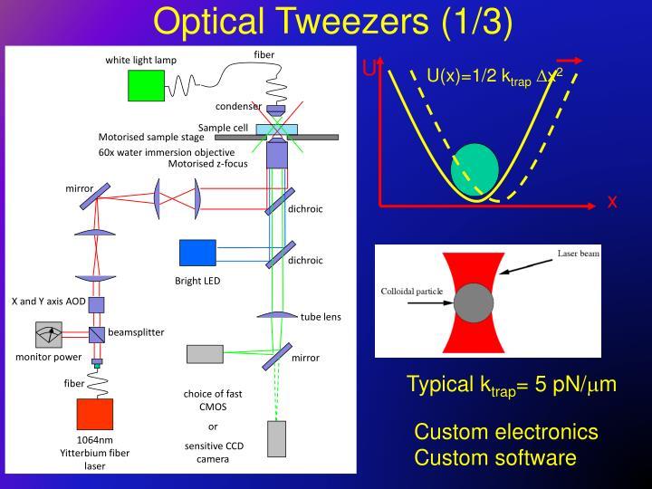 Optical Tweezers (1/3)