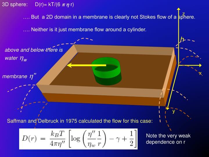 3D sphere:     D(r)= kT/(6