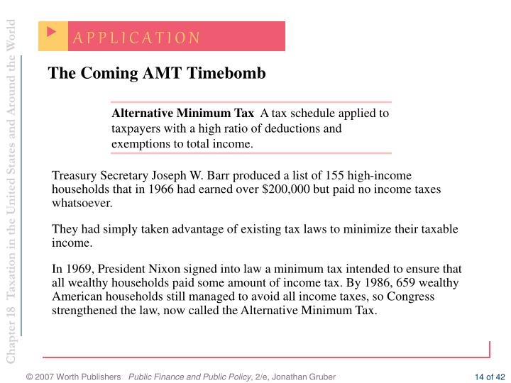 The Coming AMT Timebomb