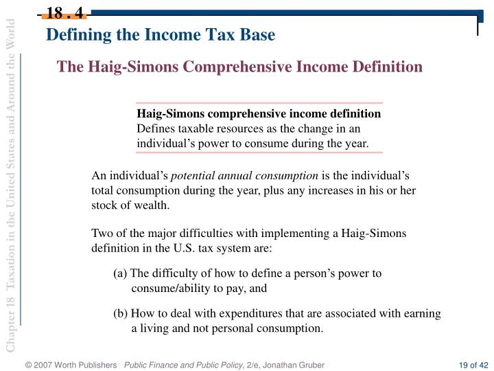 Defining the Income Tax Base