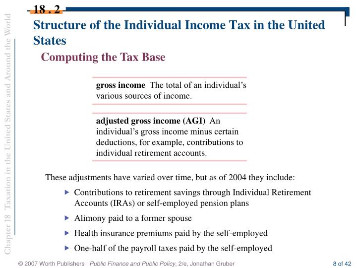 Structure of the Individual Income Tax in the United States