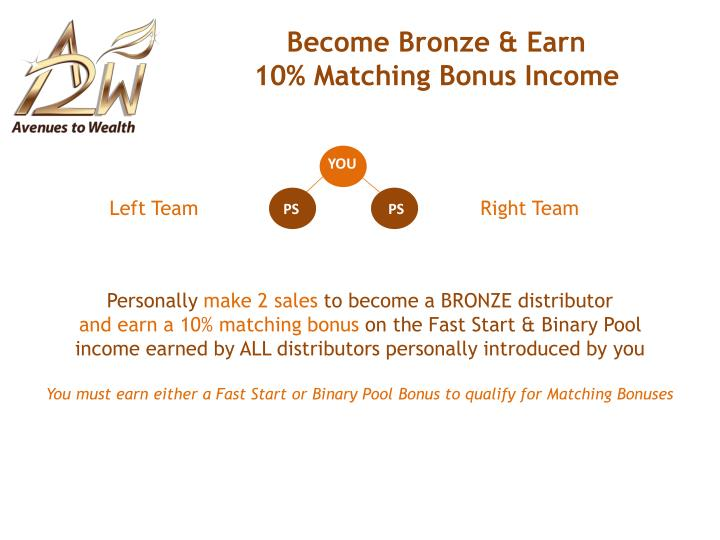 Become Bronze & Earn