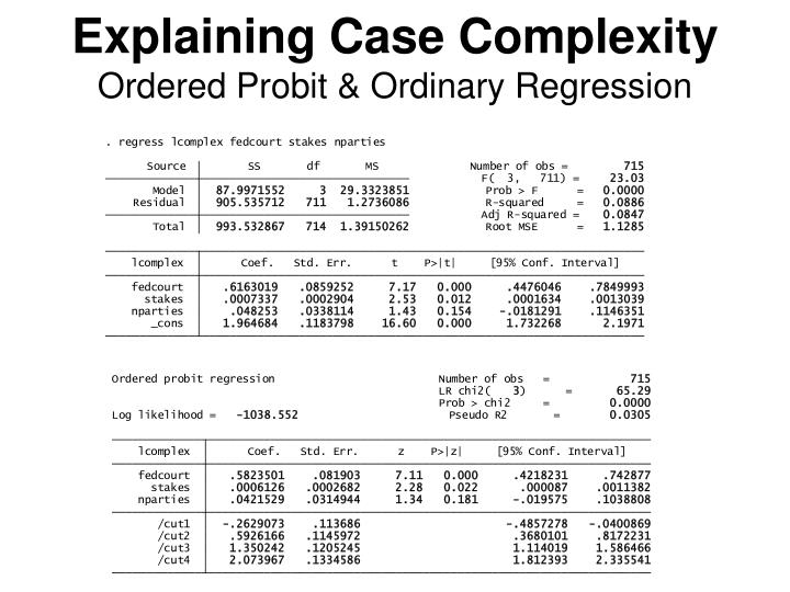Explaining Case Complexity