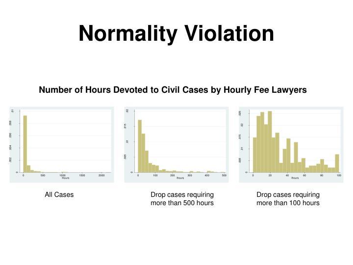 Normality Violation