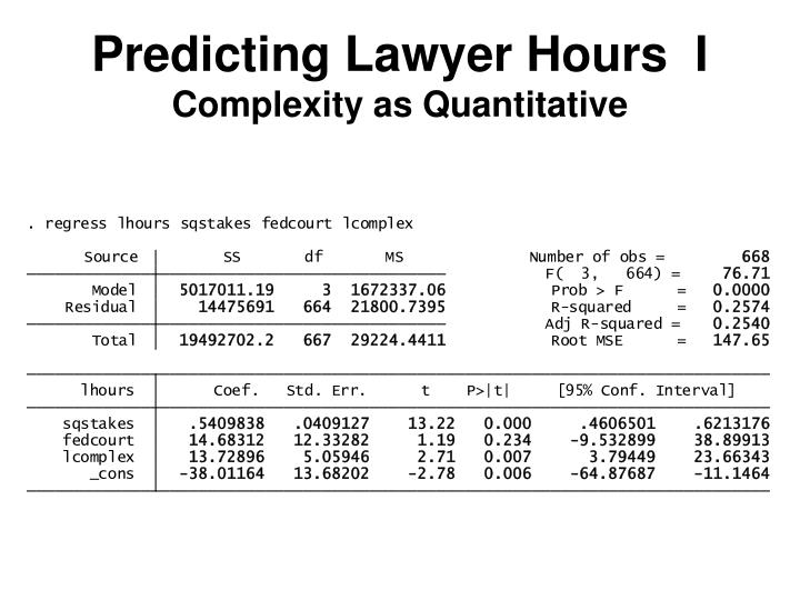 Predicting Lawyer Hours  I