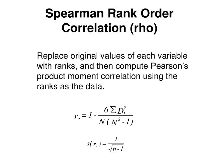 Spearman Rank Order Correlation (rho)