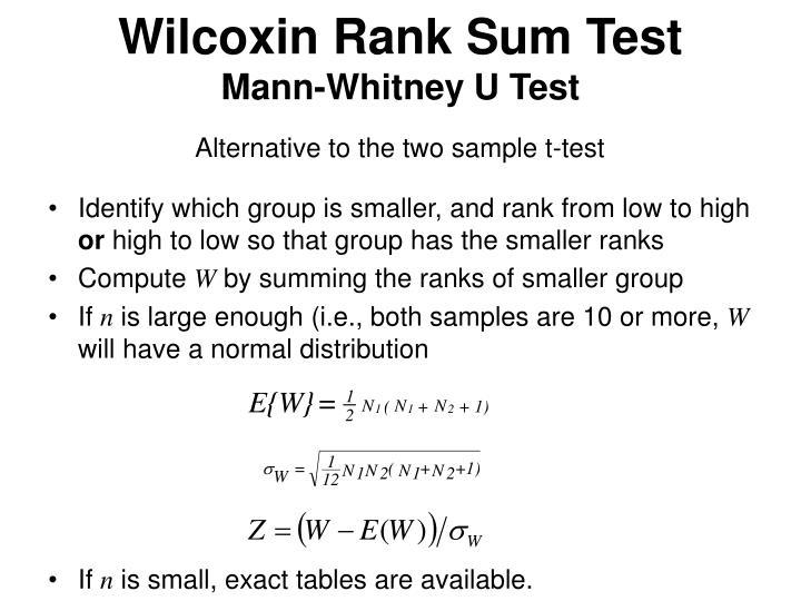 Wilcoxin