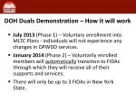 doh duals demonstration how it will work