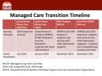 managed care transition timeline