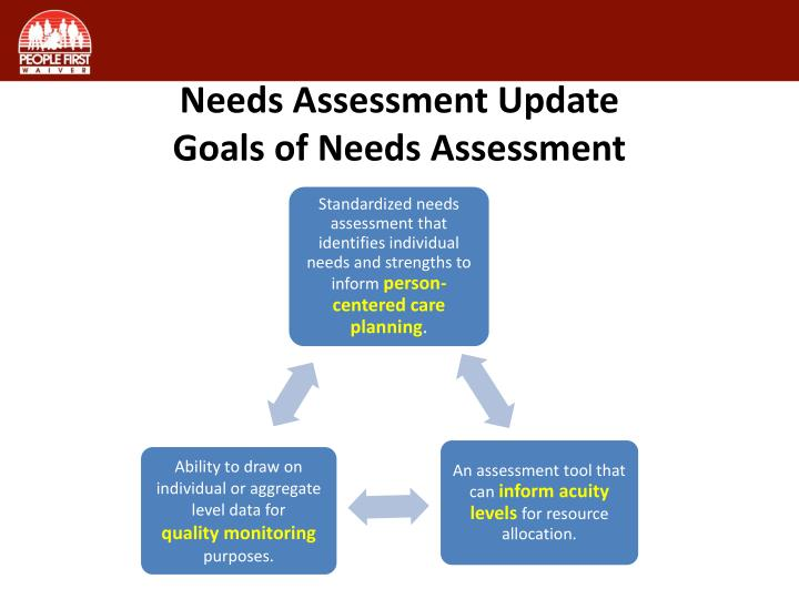 Needs Assessment Update