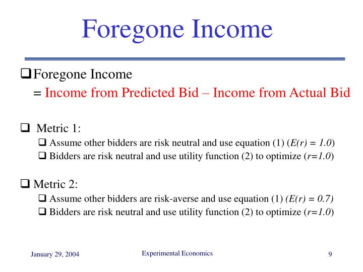 Foregone Income