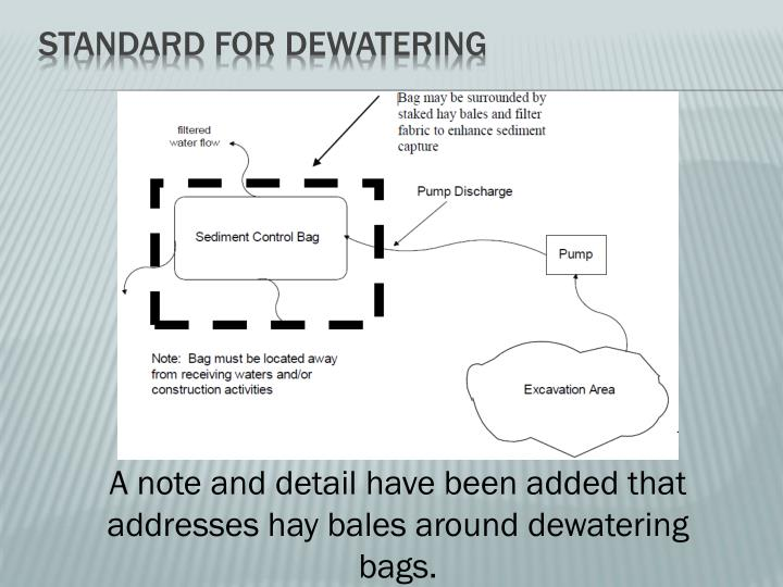 Standard for dewatering