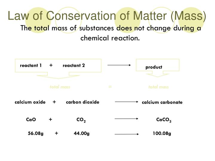 Law of conservation of mass worksheet chemistry answers