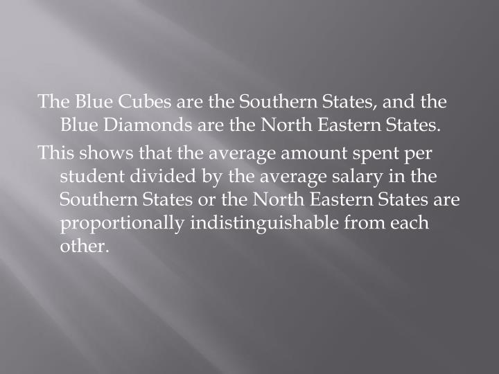 The Blue Cubes are the Southern States, and the Blue Diamonds are the North Eastern States.