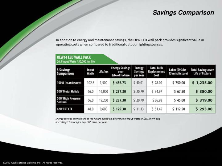 Savings Comparison