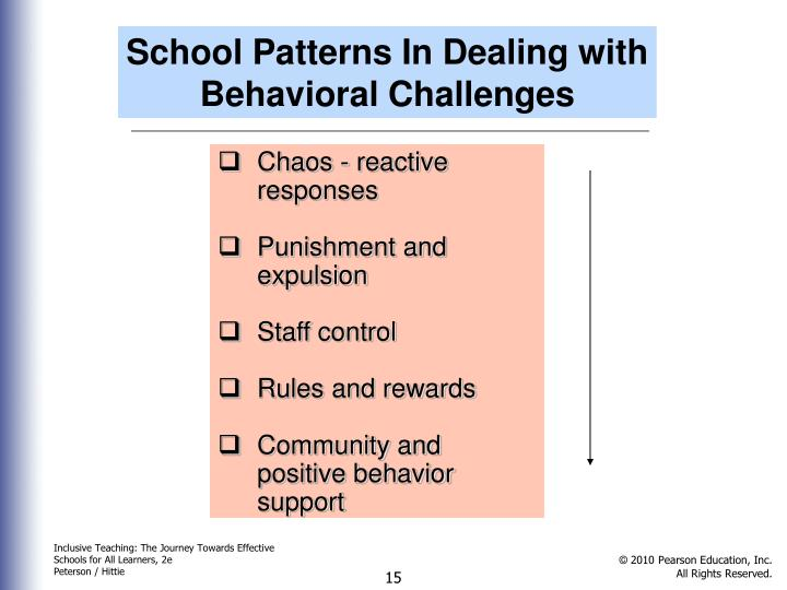 School Patterns In Dealing with