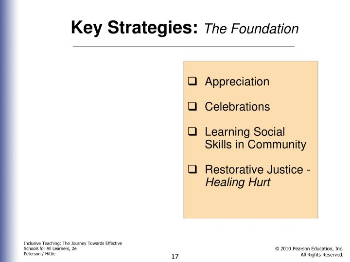 Key Strategies: