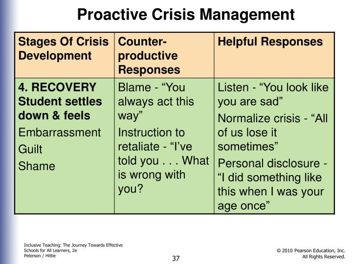 Proactive Crisis Management