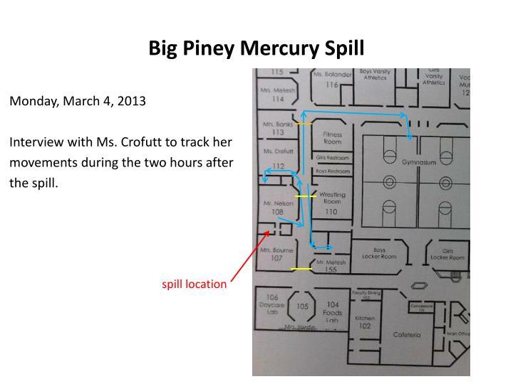 Big Piney Mercury Spill