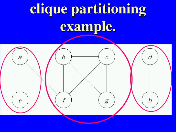 clique partitioning example.