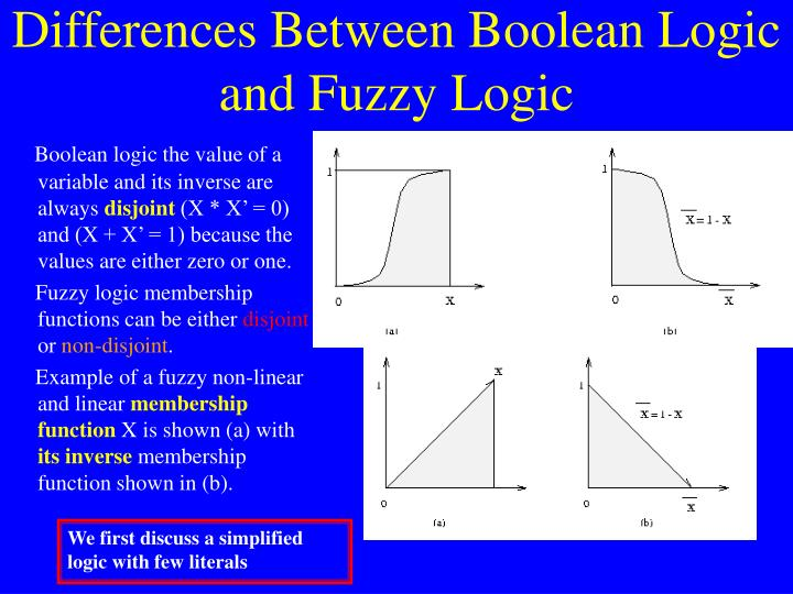 Differences Between Boolean Logic and Fuzzy Logic