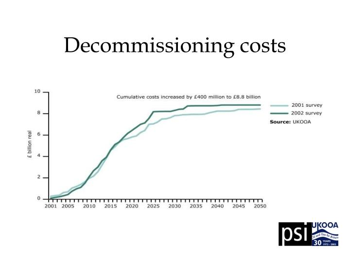 Decommissioning costs