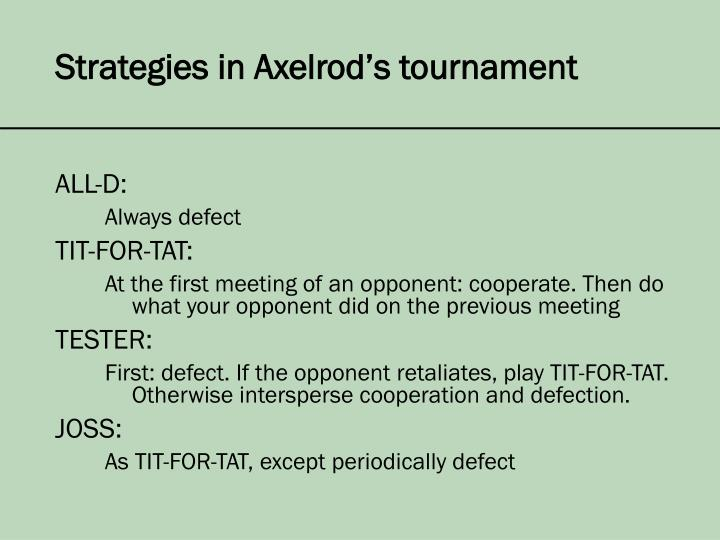 Strategies in Axelrod's tournament