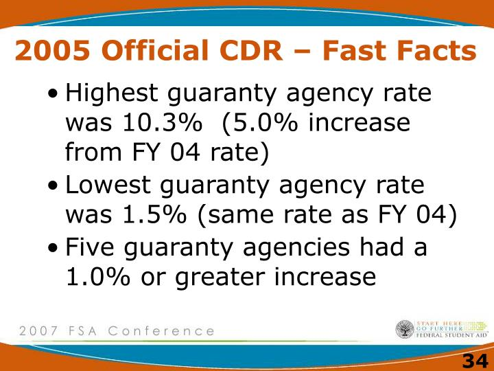 2005 Official CDR – Fast Facts