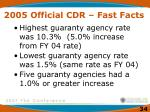 2005 official cdr fast facts1