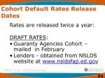 cohort default rates release dates