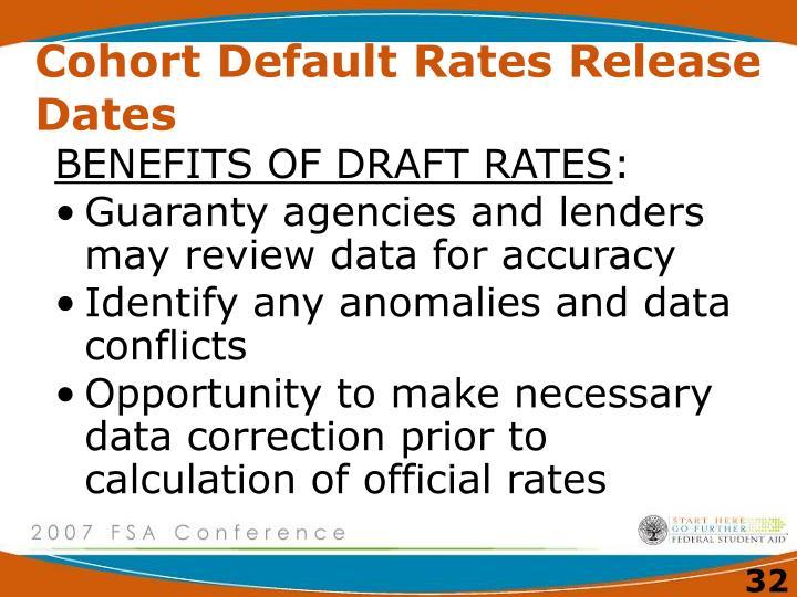Cohort Default Rates Release Dates